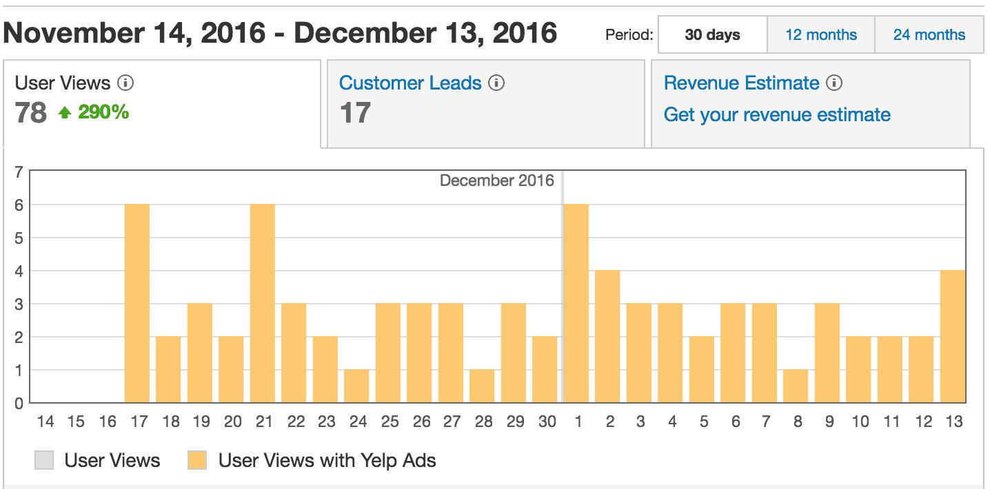 Yelp Data Screenshot