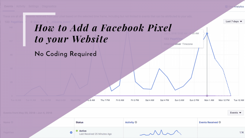 How to add a facebook pixel to a WordPress Website - No Coding required