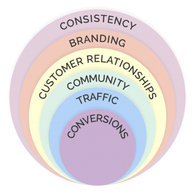 Fundamental-of-Digital-Marketing.png